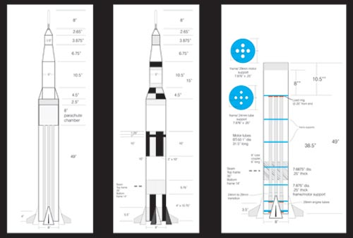 Saturn V Project